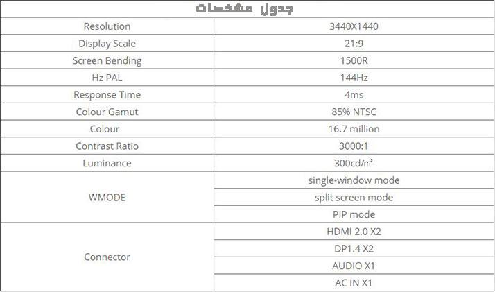 جدول مشخصات خرید مانیتور xiaomi surface 34